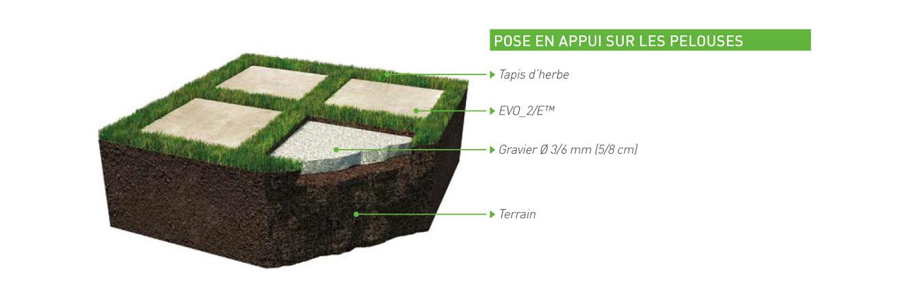 Poser des dalles pour jardin evo 2 e mirage for Carrelage japonais